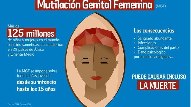 Mutilacíon Genital Feminina