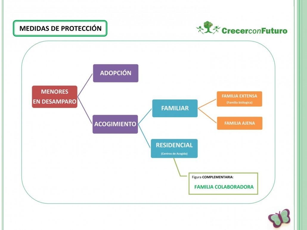 Familias Colaboradoras-CcF- Huelva pdf_003