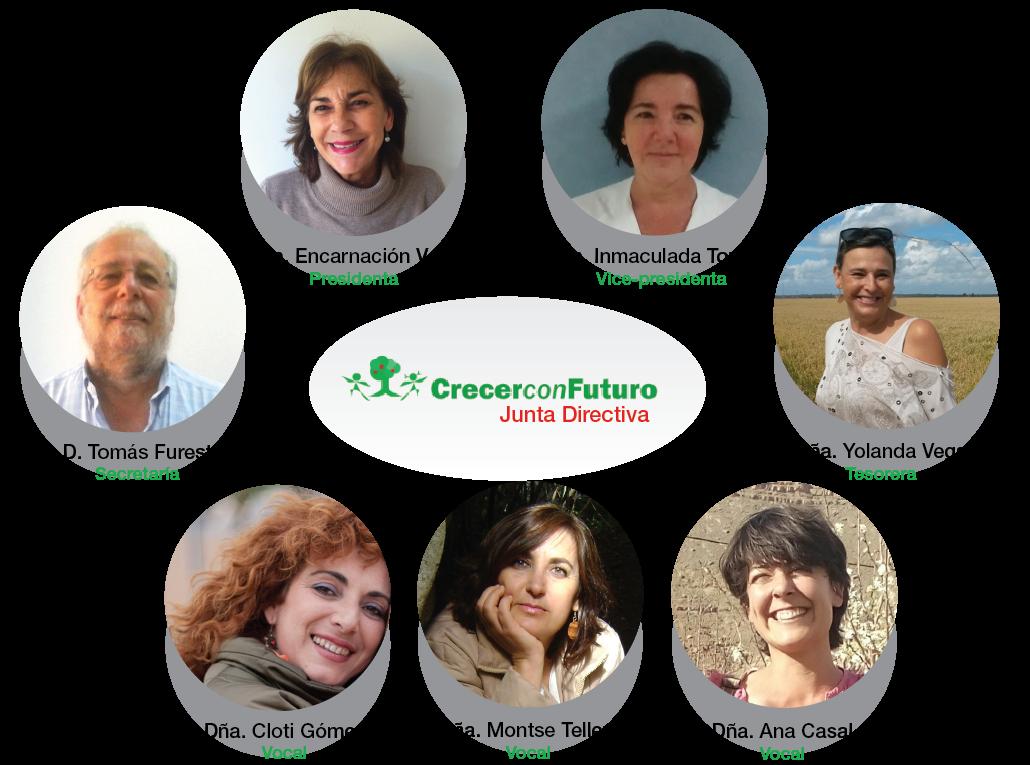Junta Directiva Crecer con Futuro